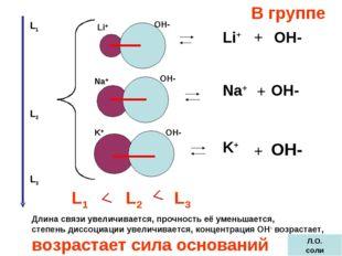ОН- ОН- ОН- ОН- ОН- ОН- Li+ Na+ K+ Li+ Na+ K+ + + + L1 L2 L3 L2 L1 L3 Длина с