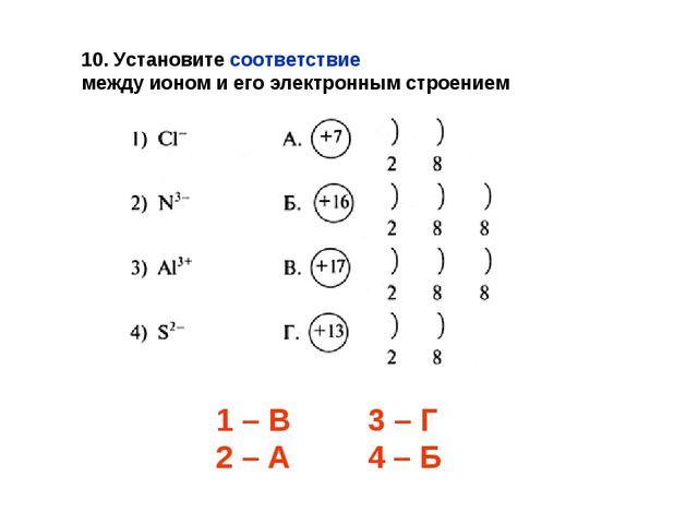 10. Установите соответствие между ионом и его электронным строением  1 – В 3...