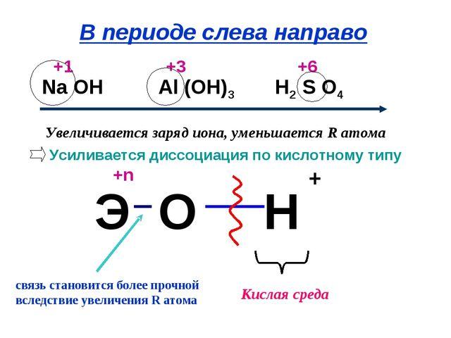 Усиливается диссоциация по кислотному типу Увеличивается заряд иона, уменьшае...