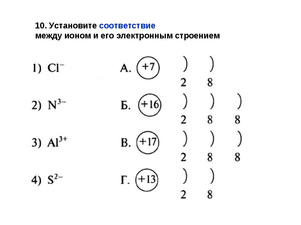 10. Установите соответствие между ионом и его электронным строением