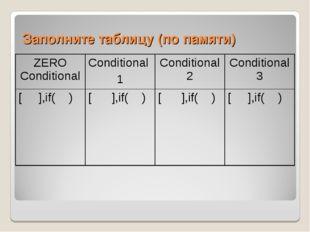 Заполните таблицу (по памяти) ZERO Conditional Conditional 1Conditional2Co