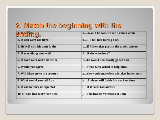 2. Match the beginning with the ending. 1. If he calls	a….would he come to s...