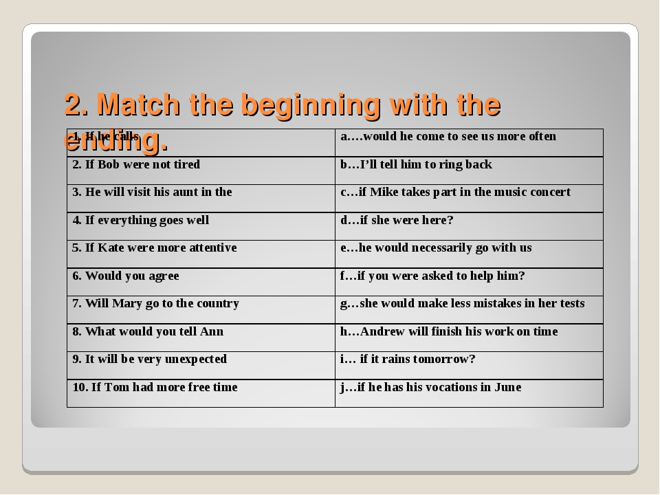 2. Match the beginning with the ending. 1. If he callsa….would he come to s...