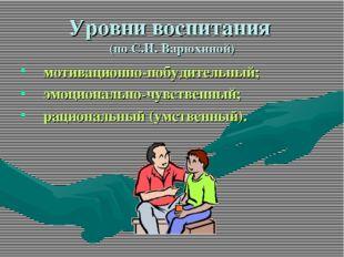 Уровни воспитания (по С.И. Варюхиной) мотивационно-побудительный; эмоциональн