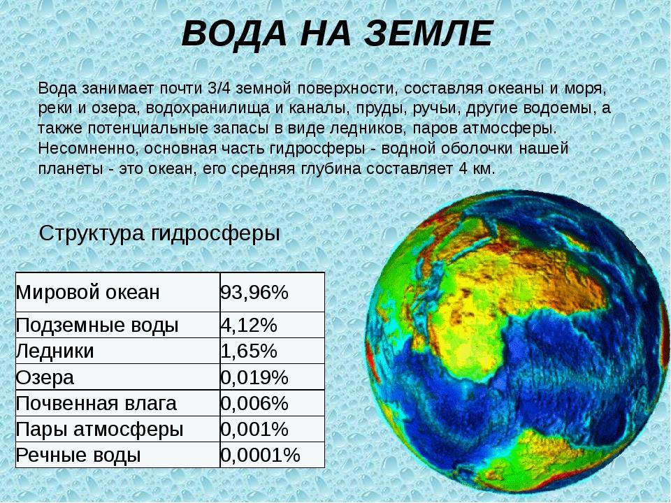 ВОДА НА ЗЕМЛЕ Структура гидросферы Вода занимает почти 3/4 земной поверхности...