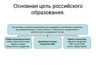 Основная цель российского образования.