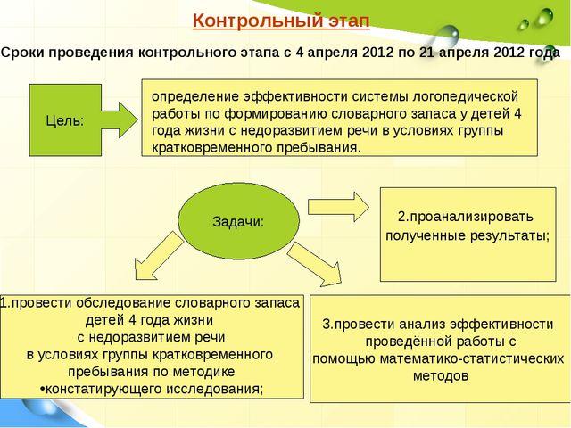 Контрольный этап Сроки проведения контрольного этапа с 4 апреля 2012 по 21 ап...