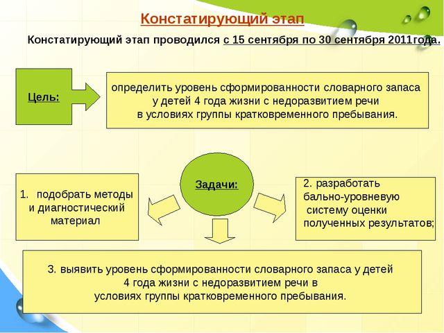 Констатирующий этап Констатирующий этап проводился с 15 сентября по 30 сентяб...