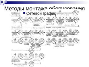 Методы монтажа оборудования Сетевой график