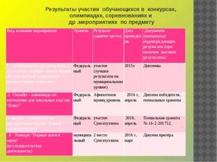 Результаты участия обучающихся в конкурсах, олимпиадах, соревнованиях и др .м