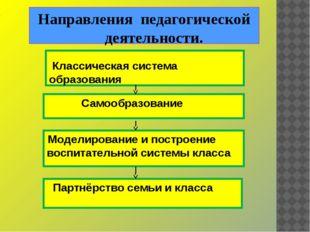 Направления педагогической деятельности. Классическая система образования