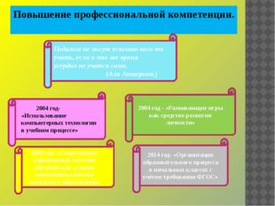 2009 год- «Современные вариативные системы обучения как условие повышения ка