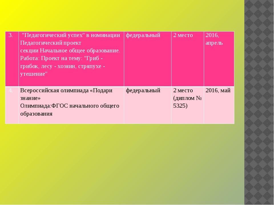 """3. """"Педагогический успех"""" в номинации Педагогический проект секции Начальное..."""
