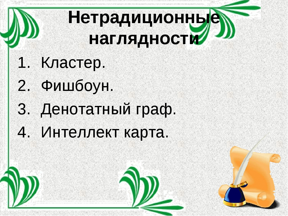 Нетрадиционные наглядности Кластер. Фишбоун. Денотатный граф. Интеллект карта.
