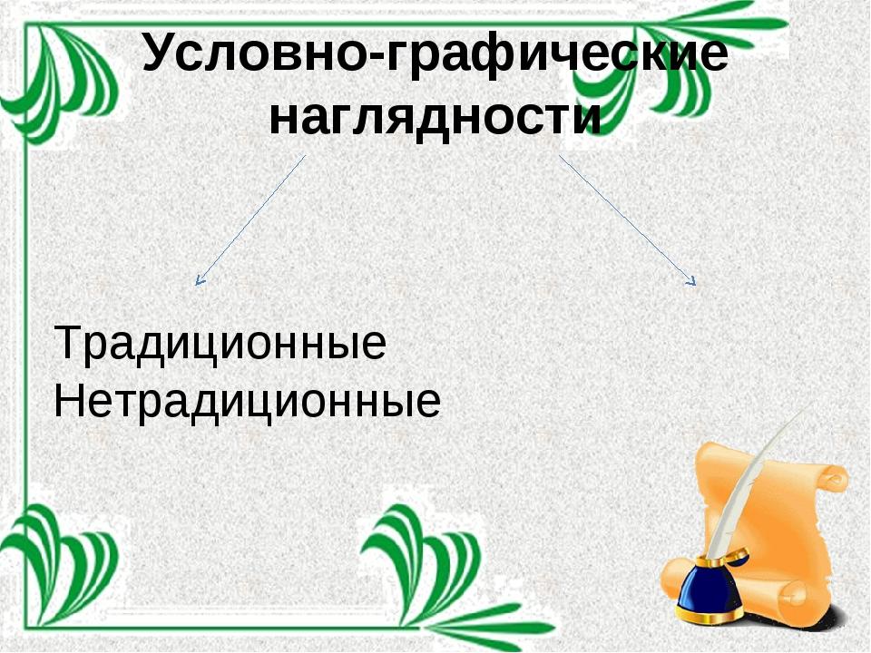 Условно-графические наглядности Традиционные Нетрадиционные