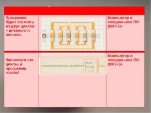 Описание Изображение Детали Программа будет состоять из двух циклов – дневно
