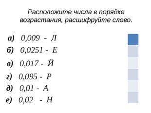е) 0,02 - Н а) 0,009 - Л б) 0,0251 - Е в) 0,017 - Й г) 0,095 - Р д) 0,01 - А