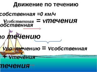 vтечения vсобственная = vтечения vпо течению = vсобственная + vтечения Движе