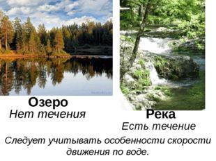 Озеро Река Нет течения Есть течение Следует учитывать особенности скорости дв