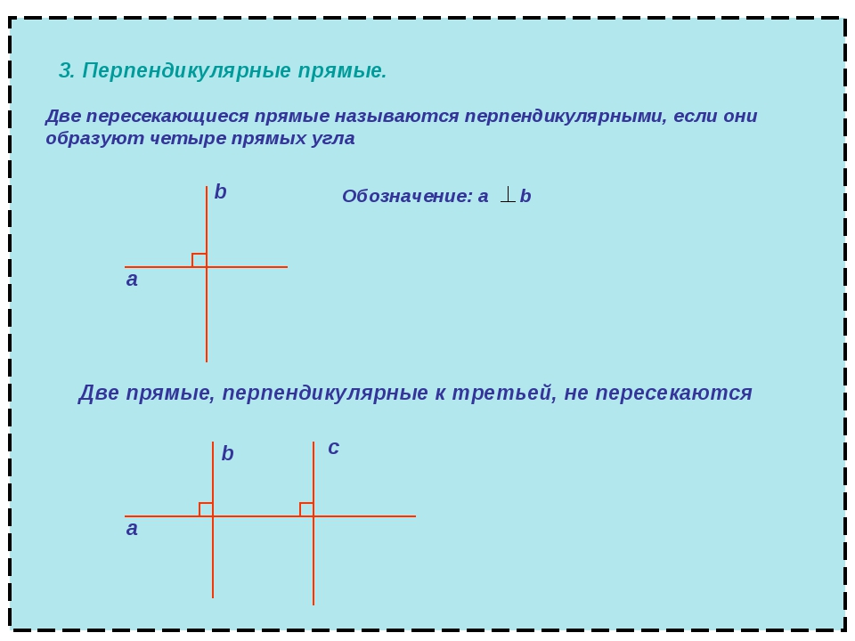 3. Перпендикулярные прямые. Две пересекающиеся прямые называются перпендикуля...