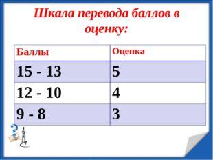 Шкала перевода баллов в оценку: 12.11.13 БаллыОценка 15 - 135 12 - 104 9 -