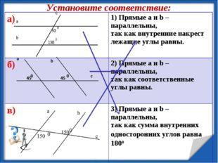 12.11.13 Установите соответствие: а)1) Прямые a и b – параллельны, так как в