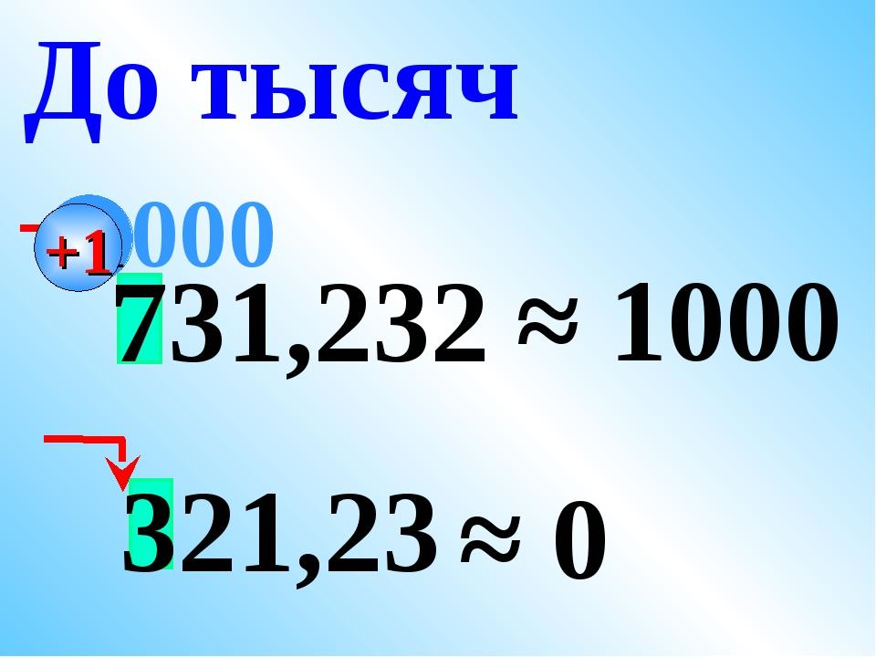 731,232 ≈ 1000 До тысяч 000 321,23 ≈ 0 +1