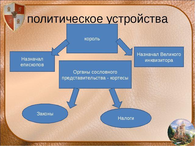 политическое устройства король Органы сословного представительства - кортесы...