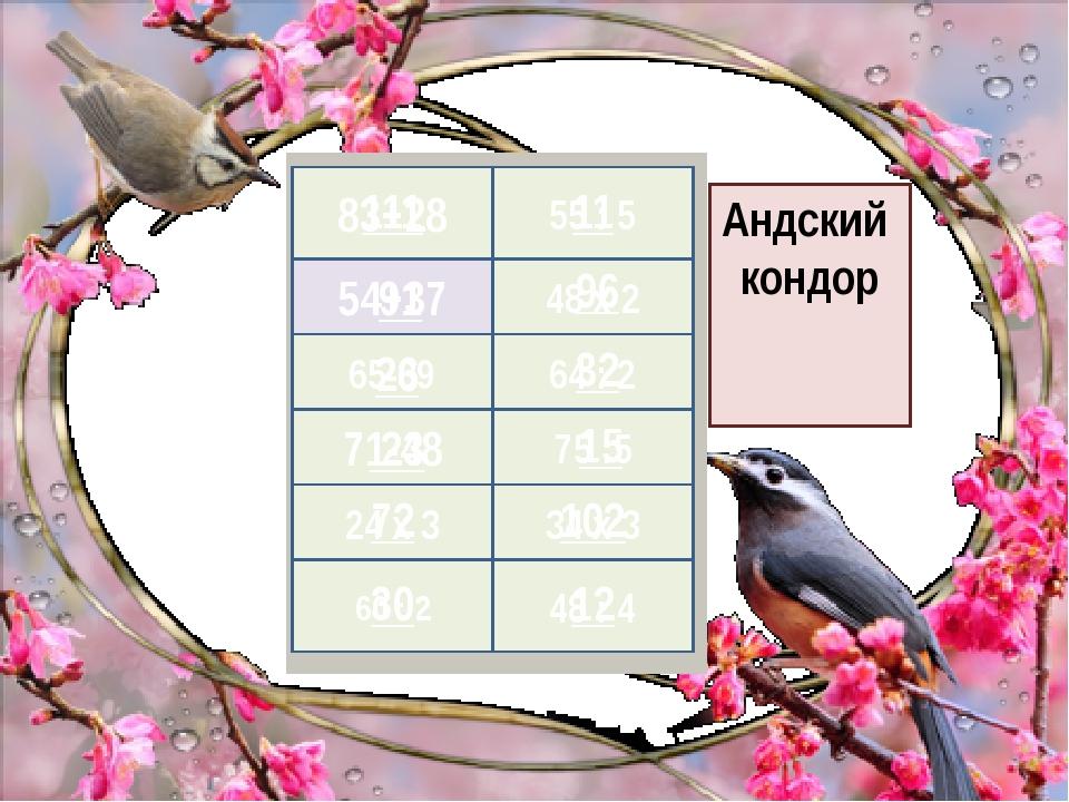 Андский кондор 83+28 111 54+37 91 71-48 65-39 26 24 х 3 60 : 2 55 : 5 72 30...