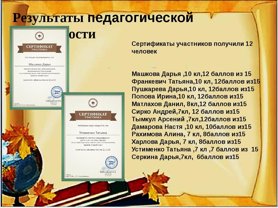 Результаты педагогической деятельности Сертификаты участников получили 12 чел...