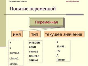 Понятие переменной a b summa chislo1 stroka INTEGER LONG SINGLE DOUBLE STRING