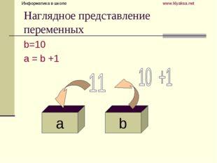 Наглядное представление переменных b=10 a = b +1 Информатика в школе  www