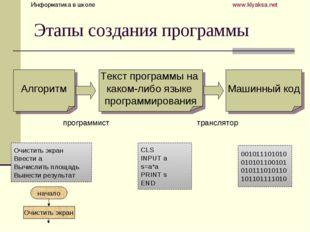 Этапы создания программы Алгоритм Текст программы на каком-либо языке програм