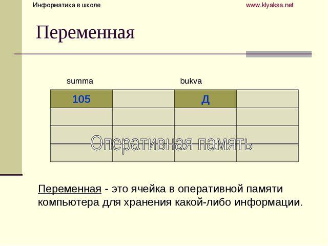 Переменная 105 Д summa bukva Переменная - это ячейка в оперативной памяти ком...