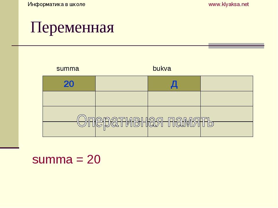 Переменная 20 Д summa bukva summa = 20 Информатика в школе  www.klyaksa.net