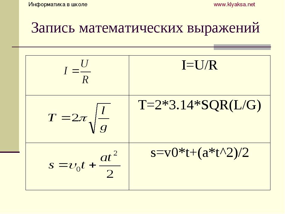 Запись математических выражений I=U/R T=2*3.14*SQR(L/G) s=v0*t+(a*t^2)/2 И...