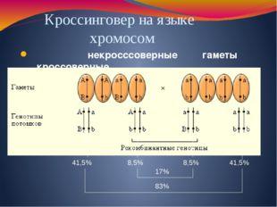 некросссоверные гаметы кроссоверные Кроссинговер на языке хромосом 8,5% 8,5%