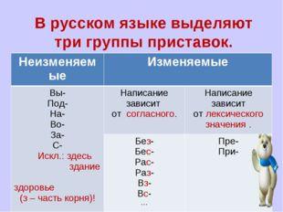 В русском языке выделяют три группы приставок. НеизменяемыеИзменяемые Вы- П