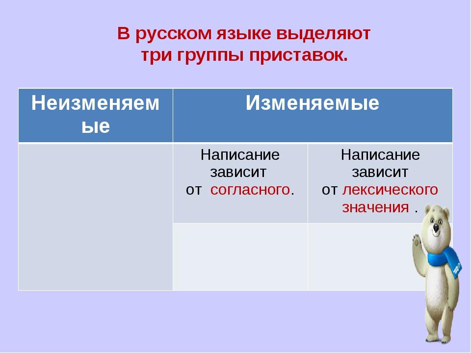 В русском языке выделяют три группы приставок. НеизменяемыеИзменяемые Напи...