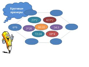 Круговые примеры 6*9 423*2 23*2 3*20 60:10 72:24 18*4 54:3