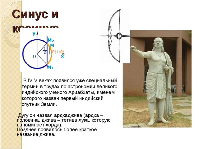 Синус и косинус Дугу он назвал ардхаджива (ардха – половина, джива – тетива л...