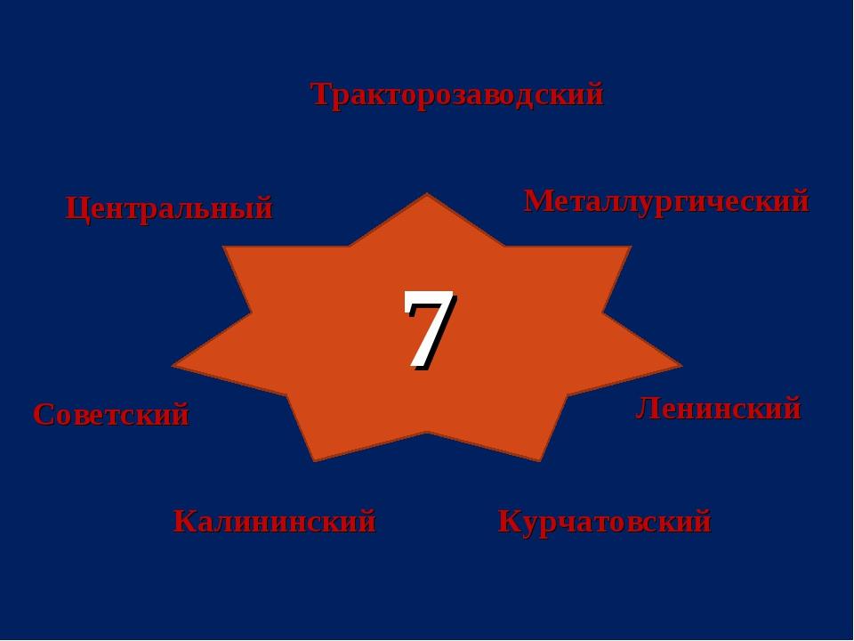 7 Тракторозаводский Калининский Курчатовский Советский Центральный Ленинский...