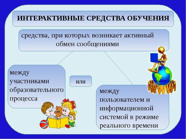ВИДЫ СОПРОВОЖДЕНИЯ Сопровождениев документировании Техническое сопровождение...