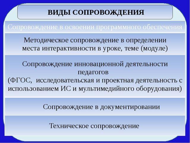 СПОСОБЫ СОПРОВОЖДЕНИЯ ЗАСЕДАНИЯ ПРОБЛЕМНОЙ ГРУППЫ ИНДИВИДУАЛЬНЫЕ КОНСУЛЬТАЦИ...