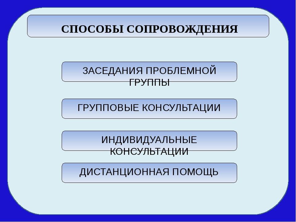 ЛЕГКО ФОН ИНТЕРАКТИВНАЯ ДОСКА УДОБНО ДОСТУПНО ВОСТРЕБОВАНО ИНТЕРЕСНО СОВМЕСТ...