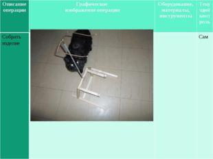 Описаниеоперации Графическое изображение операции Оборудование, материалы, ин