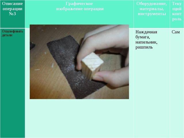 Описаниеоперации №3 Графическое изображение операции Оборудование, материалы,...