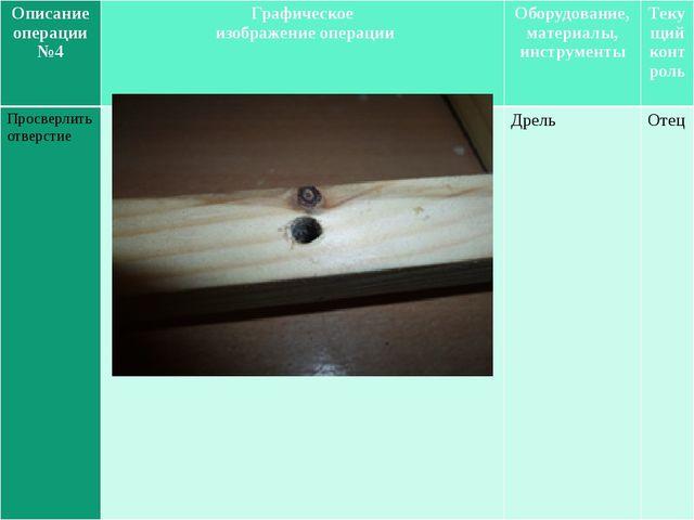 Описаниеоперации №4 Графическое изображение операции Оборудование, материалы,...
