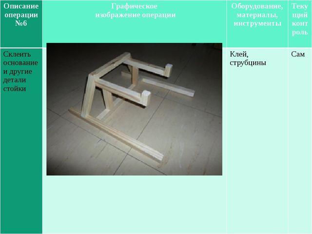Описаниеоперации №6 Графическое изображение операции Оборудование, материалы,...