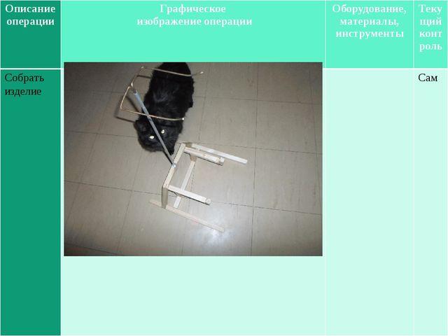 Описаниеоперации Графическое изображение операции Оборудование, материалы, ин...